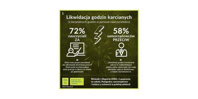 Prezentacja Raportu KSKL dot. zmian w edukacji image