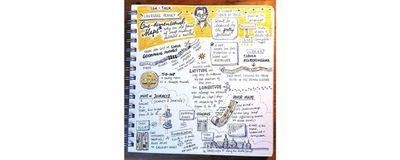 Sketchnotes & Visual Note Taking image