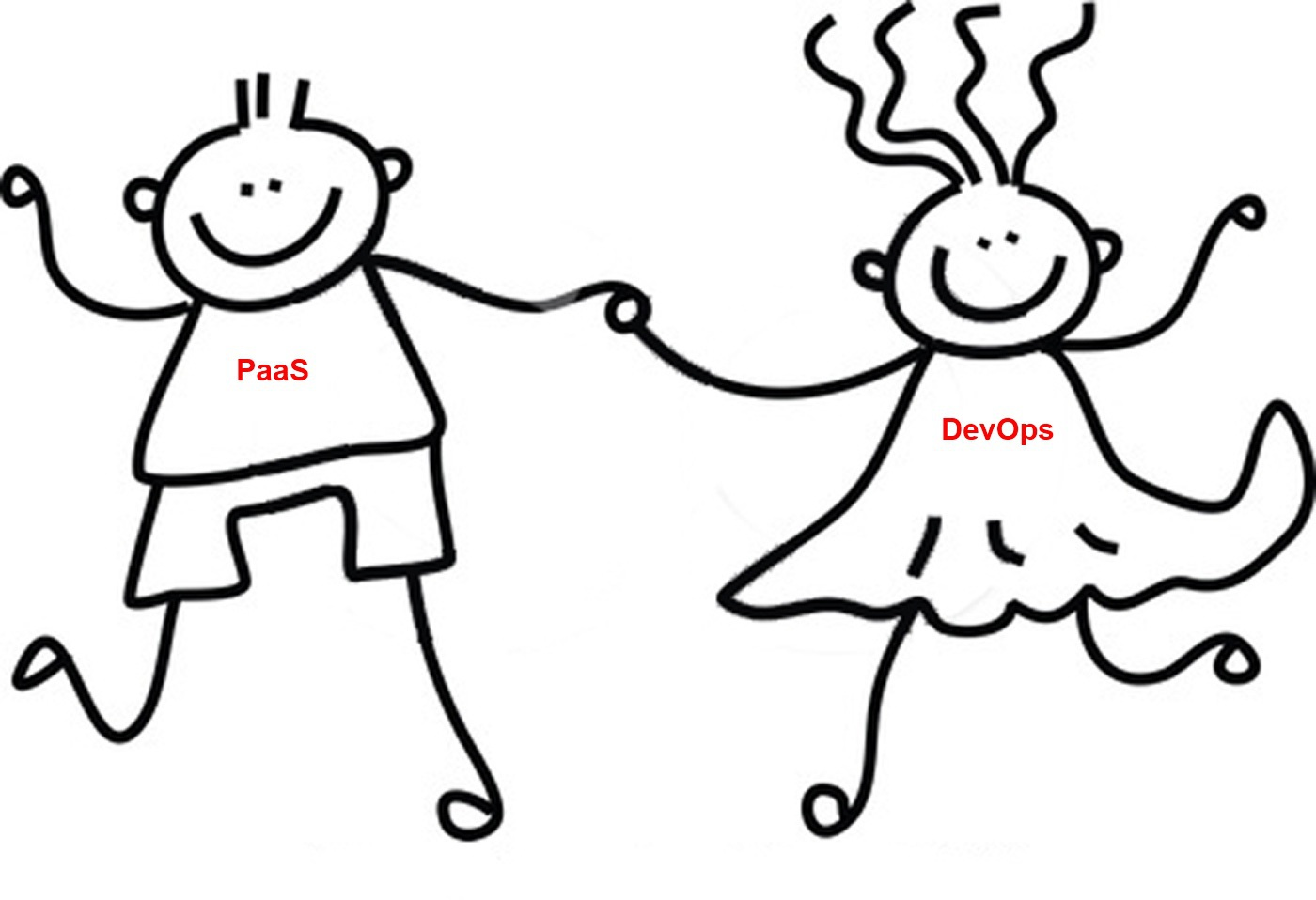 Orchestration, PaaS, CMP for Hybrid Cloud image